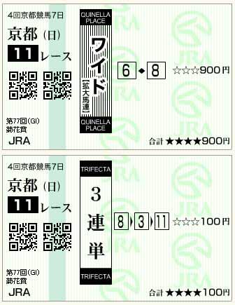菊花賞(G1)の結果