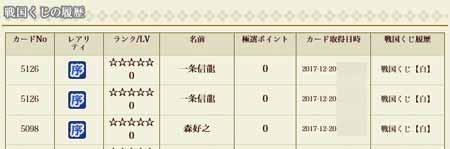 金くじ引いてみた(2017その7) -戦国IXA-