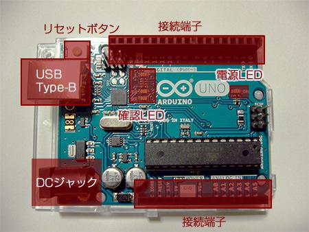 Arduinoの主要箇所