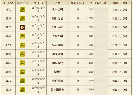 戦くじの結果 2018(その6) -戦国IXA-
