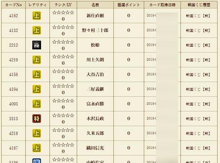 戦くじの結果 2018(その7) -戦国IXA-